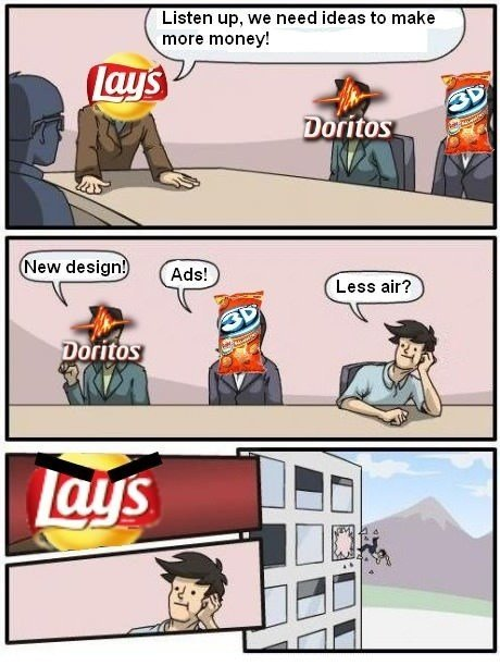 Lays boardroom suggestion meme